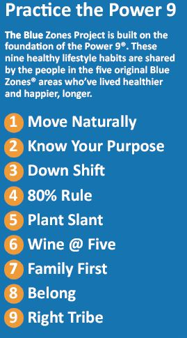 """Blue Zones - the Longevity of their People - love, home and health"""